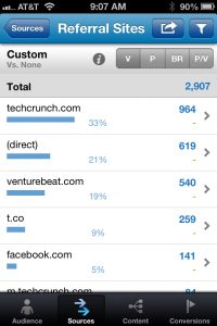 website traffic from tech blogs